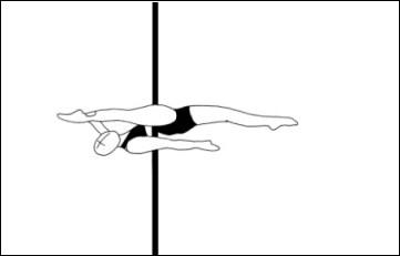 Урок-12 Положение ног Шпагат (Split)