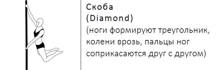 Урок-10 положения ног Скоба (Diamond)