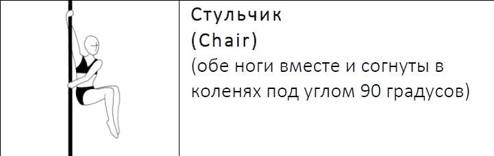 Урок-9 Положения ног Стульчик (Chair)