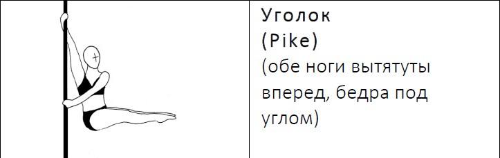 Урок-8 Уголок (Pike)