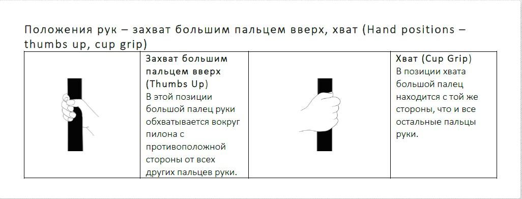 Урок-1 Положения рук — захваты рук