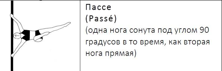 Урок-15 Положение ног Пассе (Passe)