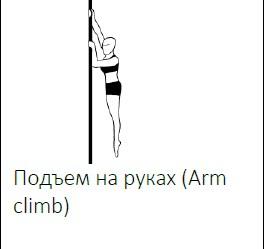 Урок-17 Подъем на руках (Arm climb)