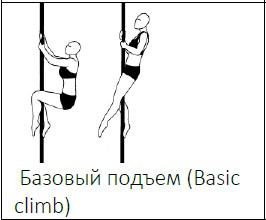 Урок-18 Базовый подъем (Basic climb)