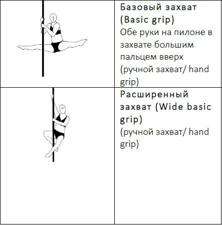 Урок-2 Базовый и расширенный захват, широкий хват руками