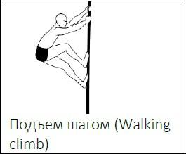 Урок-20 Подъем шагом (Walking climb)