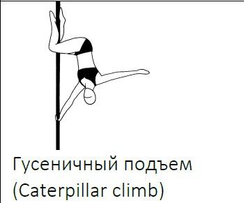 Урок-22 Гусеничный подъем (Caterpillar climb)