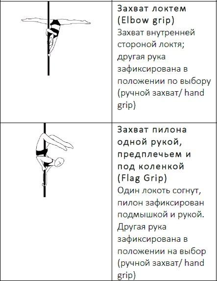 Урок-5 Захват локтем, захват одной рукой, предплечьем и под коленкой